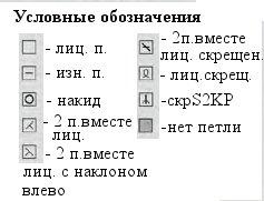 Условные обозначения к схемам спицами