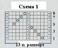 Берет женский ажурным узором схема 1